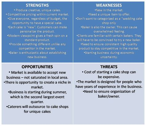 Professional Personal SWOT analysis Examples   Marketing   Pinterest   Swot analysis and