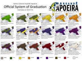 graduation cord color meaning cord systems in capoeira