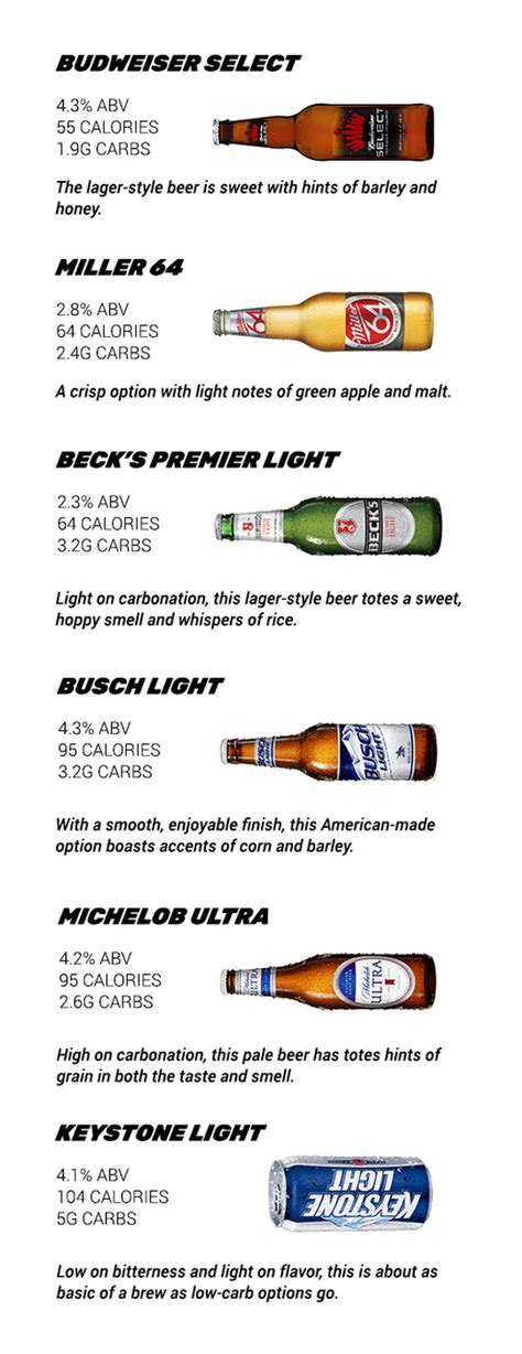 carbs in michelob light the truth about low carb beers askmen