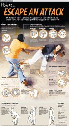 Best Self Background Check S Tips On Self Defense Tips Fitness And Self Defense For