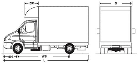 floor length of typical 3 trailer luton dimensions my freedom conversion plans