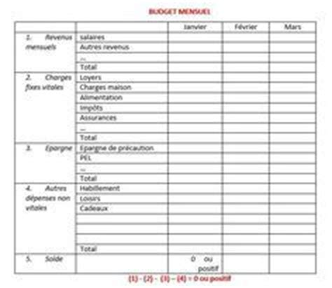Calendrier Budget Personnel Les 10 Meilleures Id 233 Es De La Cat 233 Gorie Budget Mensuel Sur