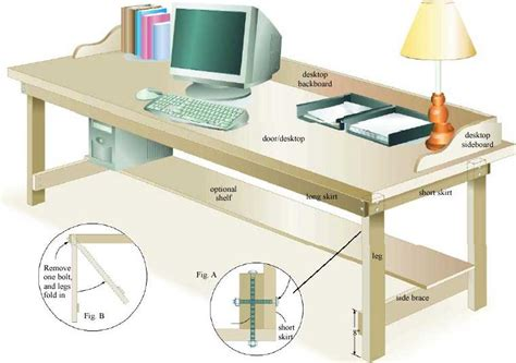 Build A Low Cost Desk Diy Mother Earth News Diy Door Desk