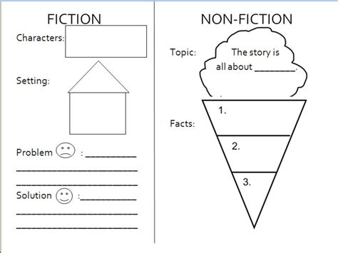 search results for summarizing nonfiction graphic