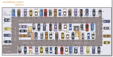 perez miami art museum floor plan auto use floor plan buy an auto shop for sale vs open a new auto repair shop