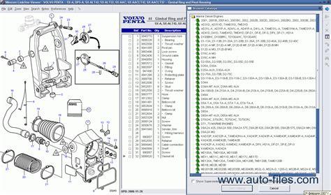 volvo penta 5 0 gxi engine diagram volvo get free image