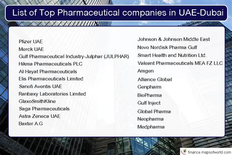 Opportunities In Dubai For Mba Finance by Pharmaceutical Companies In India Top 10 Maps Of India
