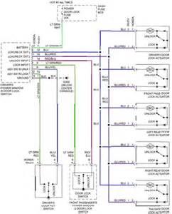 isuzu amigo power door locks system wiring diagram