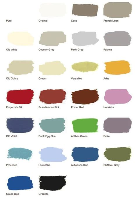 color match for sloan chalk paint make your own