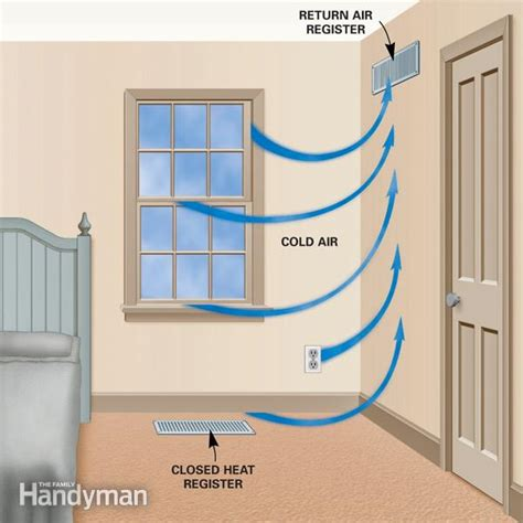 save energy  closing heat registers  family handyman