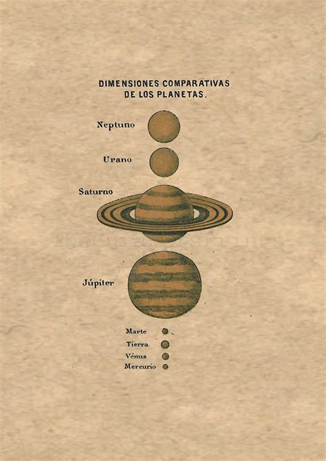 solar system print chart pics about space
