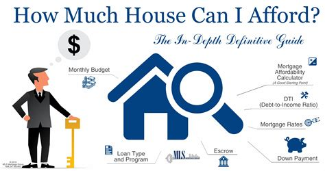 How Much House Can I Afford The Truth Mls Mortgage