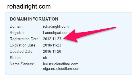 Cara Cek Expired Date panduan lengkap cara mencari domain expired berkualitas
