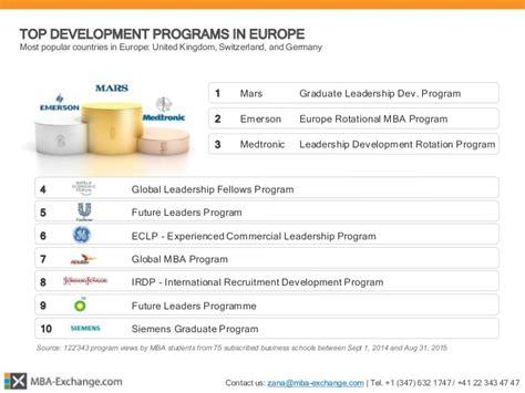 Mars Mba Leadership Program by Mba Exchange 166 Mba Development Programs Report 2015