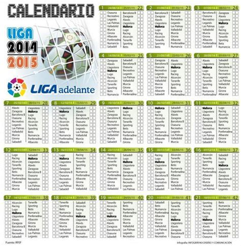 calendario liga guila upcoming 2015 2016 quinariecom calendario liga 2014 2015 liga de ftbol profesional