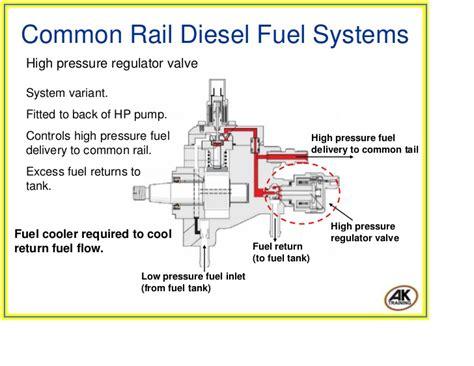 fuel resistor switch circuit malfunction fuel resistor switch circuit malfunction 28 images fuel volume regulator circuit open fuel