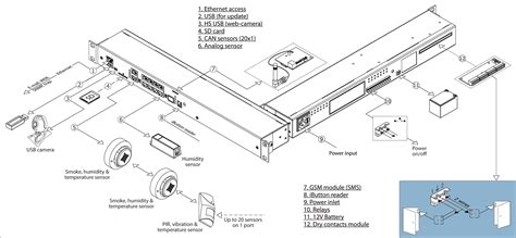 usb web wiring diagram repair wiring scheme