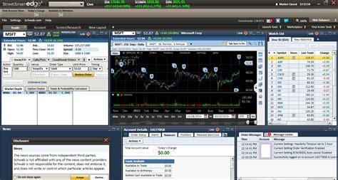 pattern day trader charles schwab charles schwab streetsmart edge review trading platform cost