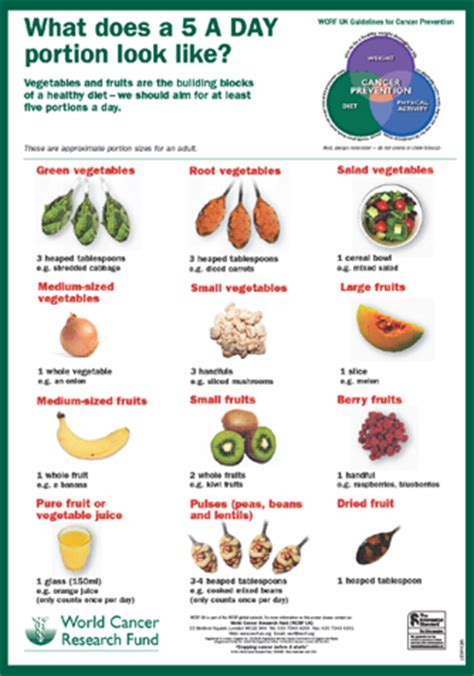 fruit 5 a day portions portion size vegetable portion sizes
