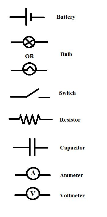 circuits and electricity teaching ideas name the circuit