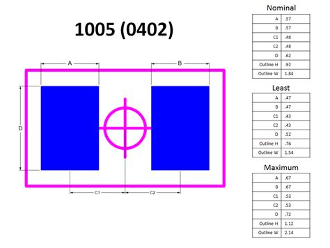 0402 resistor dimensions smd resistor footprint 0402 28 images 0402 footprint pictures to pin on pinsdaddy 0402