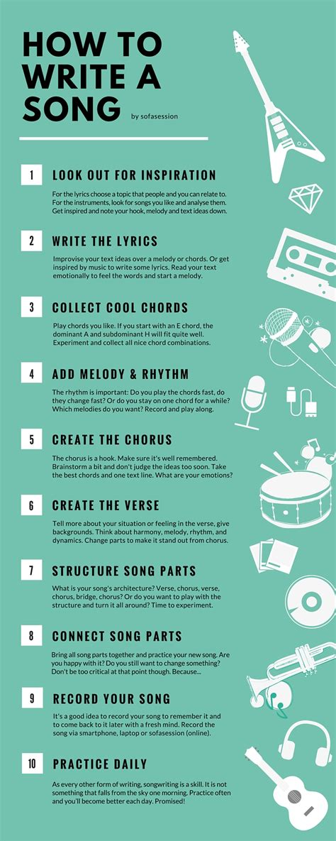 song sections how to write a song in 10 easy steps as a beginner