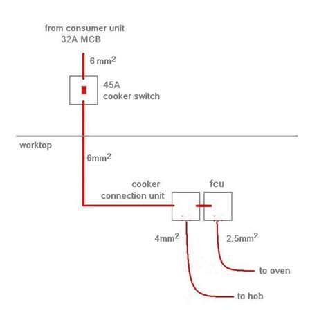 wiring a cooker and hob diagram 31 wiring diagram images