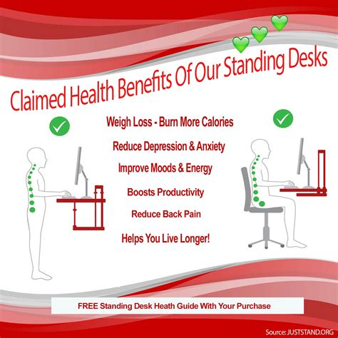 standing desk hub release claimed health benefits of