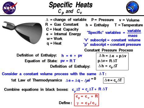 specific heats