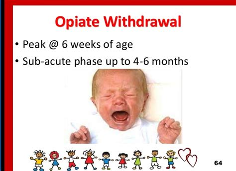 Cpt Code For Subacute Detox by Hospitalized Child Nurs 3340 Fall 2017