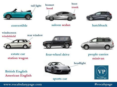 Car Types Of Cars by Types Of Cars Language Esl Efl Learn