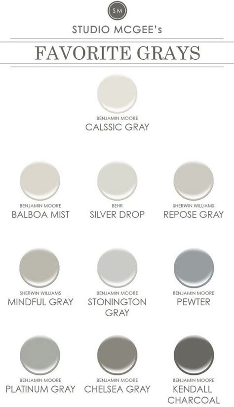 benjamin favorite grays 17 best ideas about mindful gray on sherwin william neutral sherwin williams paint