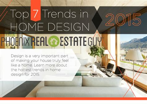 Home Decor Trends Over The Years | 7 design trends from the last year with infographic