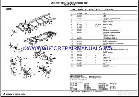 download car manuals 2001 dodge viper spare parts catalogs chrysler dodge truck parts catalog part 2 1982 1994 auto repair manual forum heavy