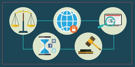 design header social media the irony of privacy settings can lawyers use social