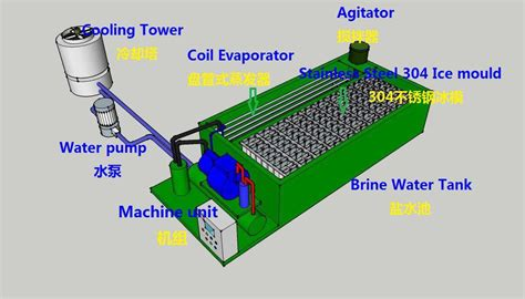 plant layout maker online used ice block machine for block ice plant for sale buy