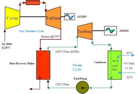 thermal power plant cycle diagram quant jpg