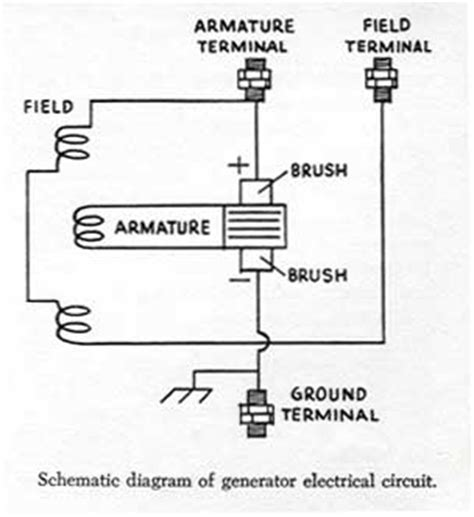 starter motor wiring diagram image collections