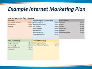 small business marketing strategy template marketing strategies for small business