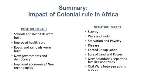 pattern of colonial rule in africa european partitioning across africa ppt video online