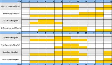 einkommensteuererklärung bis wann koordination beim handball koordinationstraining
