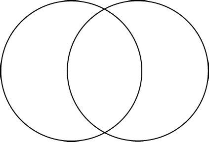 compare and contrast venn diagram exles venn diagram