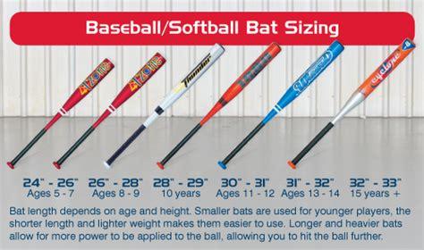demarini softball bats demarini cf7 demarini baseball bats