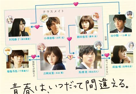 my stories sinopsis movie film strobe edge movie jepang ao haru ride vs strobe edge anime amino