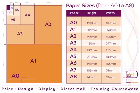 How To Make A4 Size Paper - history of paper sizes printing lancaster kendal