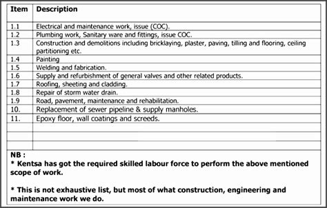 6 Construction Scope Of Work Model Sletemplatess Sletemplatess Maintenance Scope Of Work Template