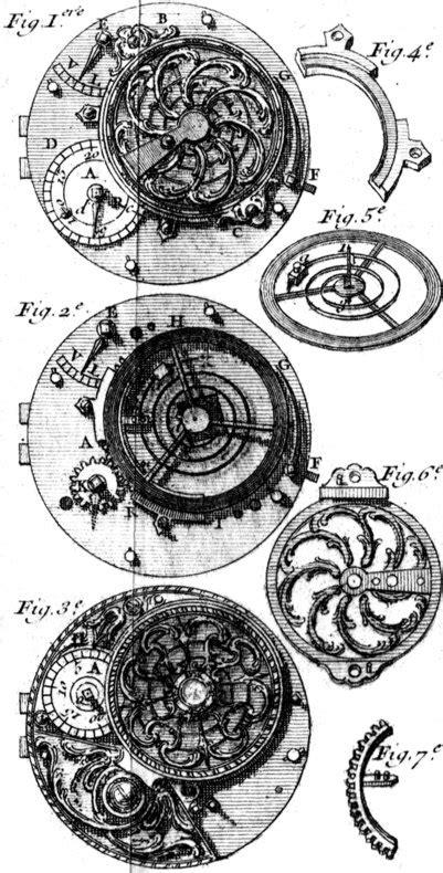 viaLibri ~ (100).....Rare Books from 1759