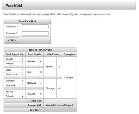 layout grid primefaces primefaces panelgrid primefaces