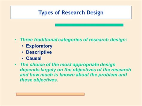 design definition research excellent ideas for creating research design types