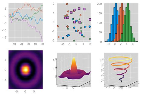 set theme ggplot2 plotthemes jl readme md at master 183 juliaplots plotthemes